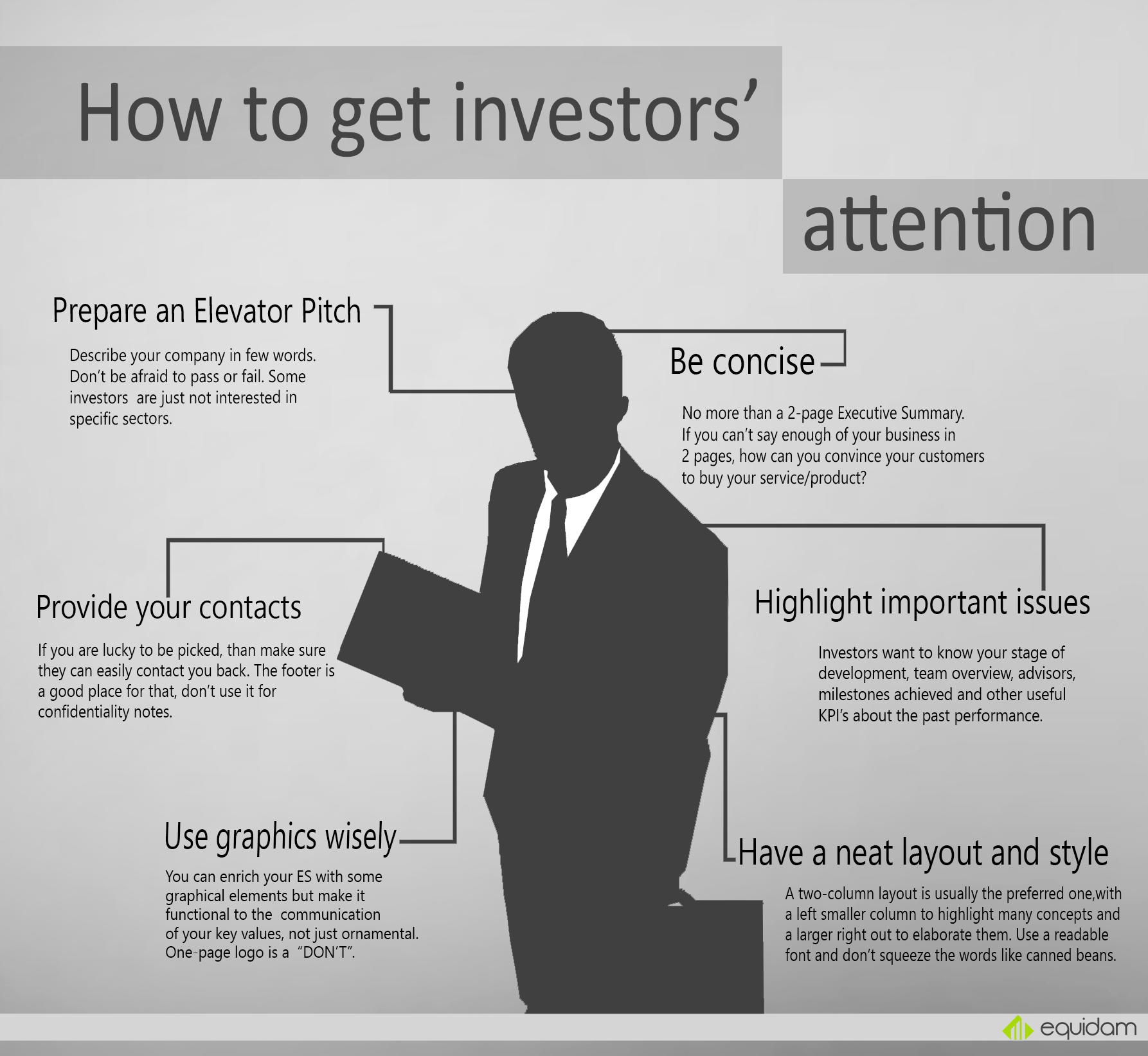 how to get investors attention