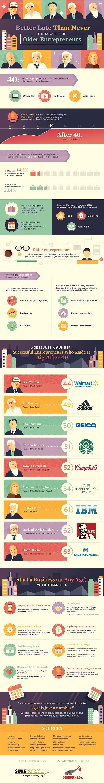 success-of-older-entrepreneurs-infographic (1)