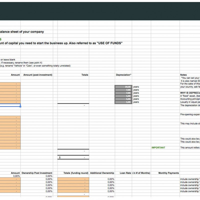 financial projections template equidam