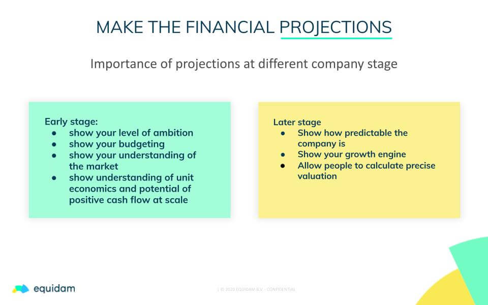 Startup Valuation: Make the Financial Projections